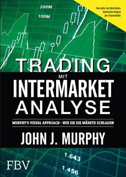 Service Logo (Trading mit Intermarket-Analyse - Ein Buch von John Murphy)